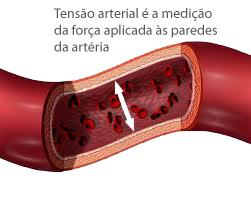 Tensão alta e colesterol